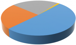 Agare_diagram